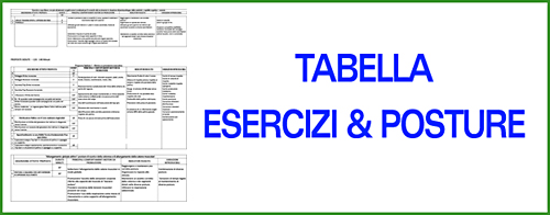 Art 11 tabella mini per download